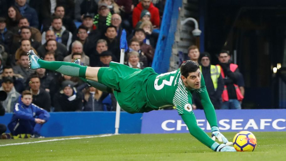 Best goalkeepers