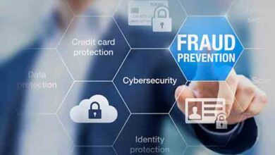 Six Best Features Of The Top Ecommerce Fraud Prevention Software That You Should Be Aware Of